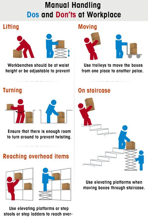 3 things to do before manual handling