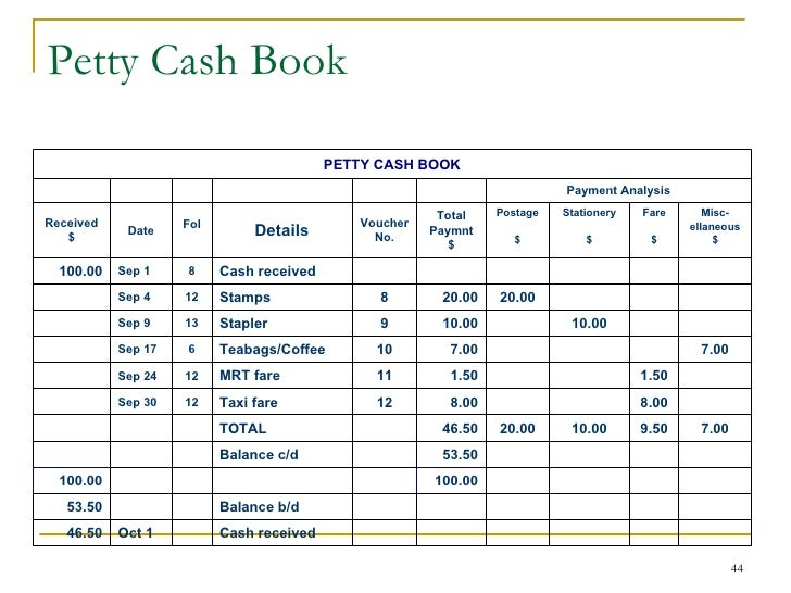 show manual general journal entry for bas payment