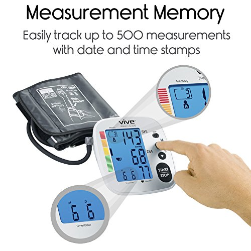 reading manual blood pressure cuff