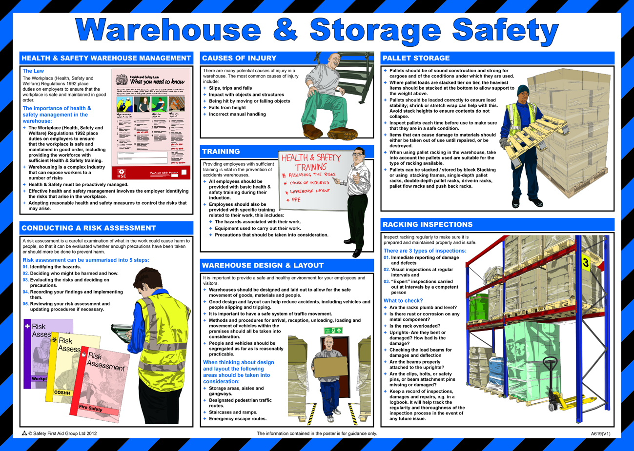 health and safety manual handling posters