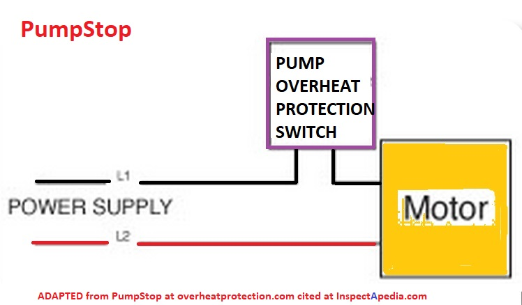 ozite manual switch on water pump