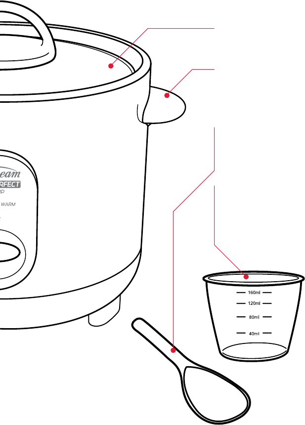 sunbeam rice perfect 5 cup rice cooker manual