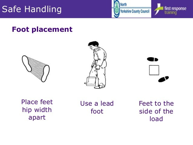 before manual handling of a patient