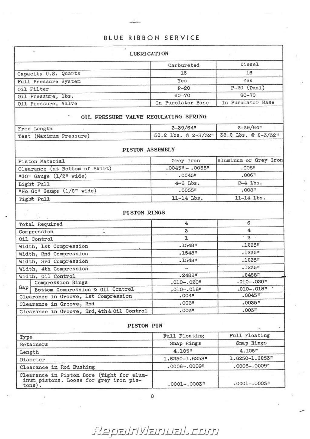 engine repair manual for international harvester 434 diesel engine