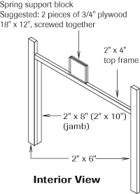 framing manual 1684.2 jambs for opening