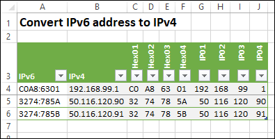 how to convert ipv6 address to ipv4 address manually