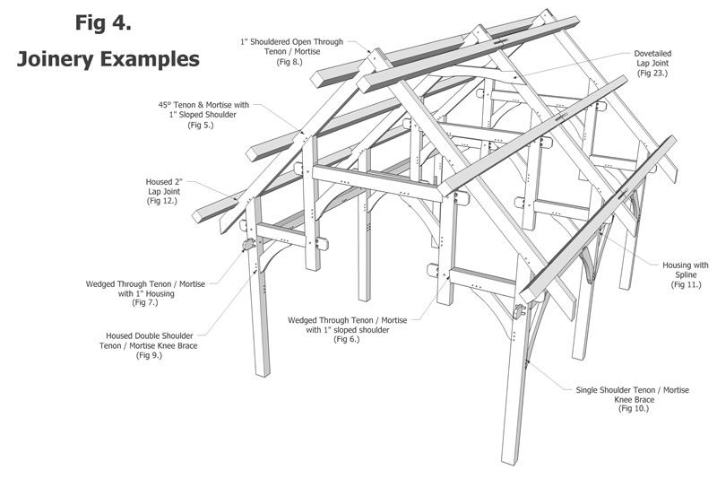 timber frame house building manual